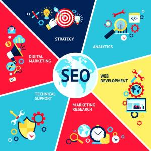 The Most Reliable SEO Company in Delhi NCR